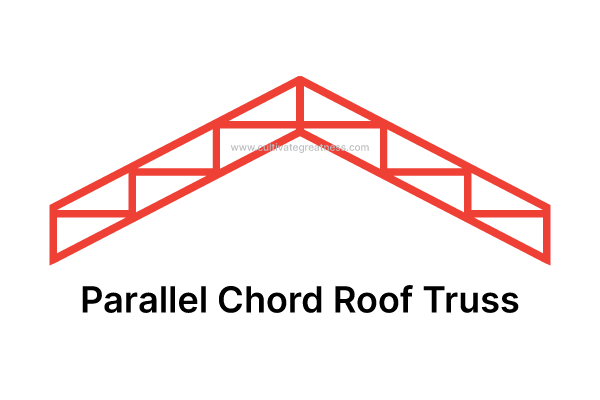 Parallel Chord Roof Truss